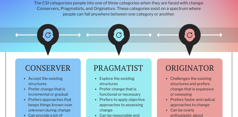 The Best Ways to Advertise Your Brand: How to Create the Perfect Infographics